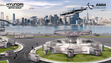 Hyundai Urban Air Mobility Group Partner ANRA Techn