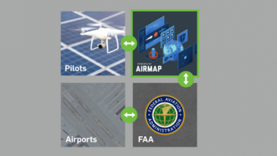 AirMap LAANC capability currently offline